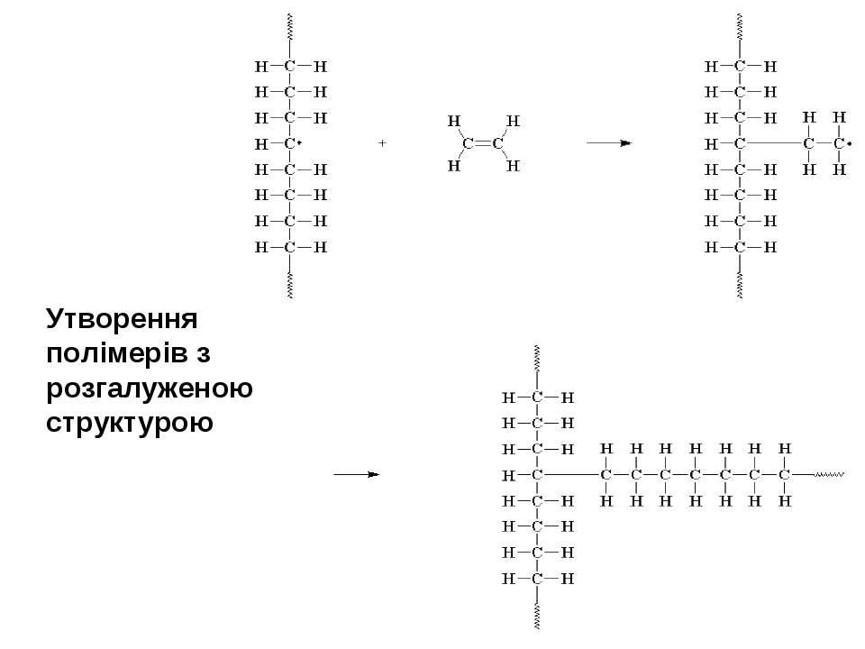 Утворення полімерів з розгалуженою структурою