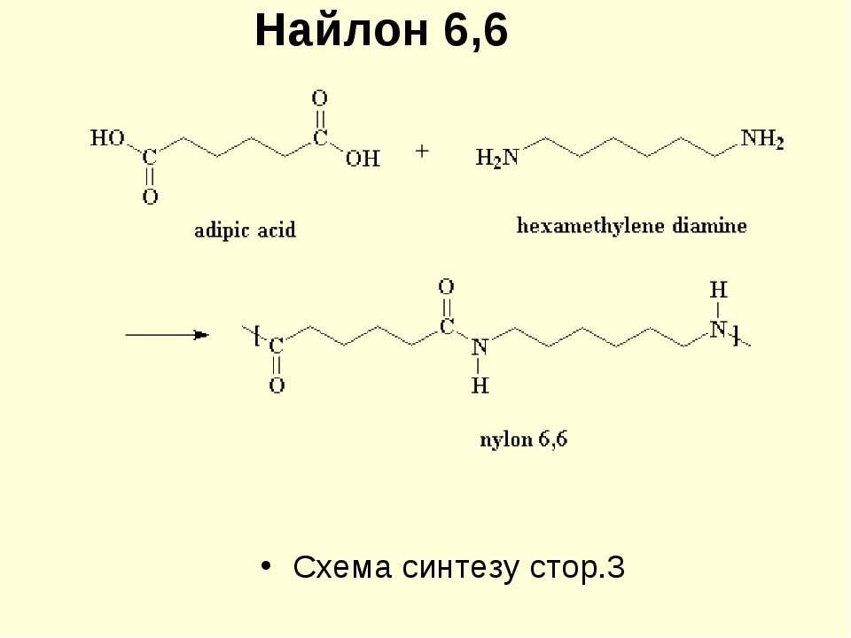 Найлон 6,6 Схема синтезу стор.3