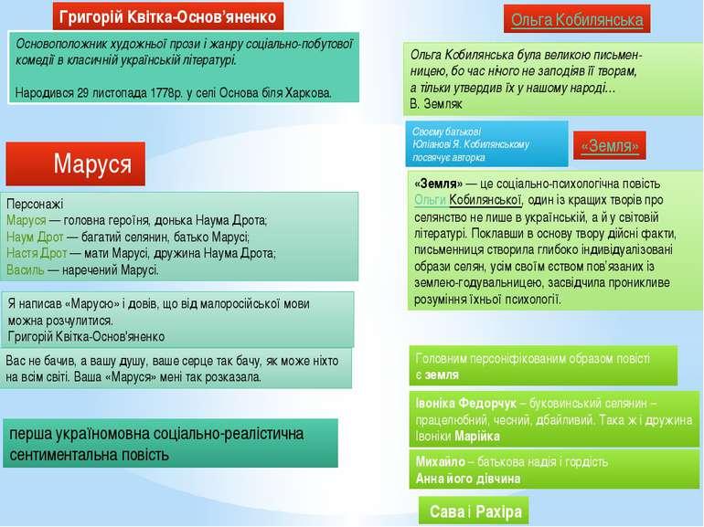 Маруся Григорій Квітка-Основ'яненко Основоположник художньої прози і жанру с...