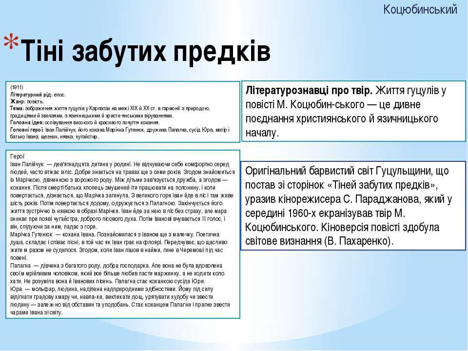 Тіні забутих предків Коцюбинський (1911) Літературний рід:епос. Жанр:повіст...