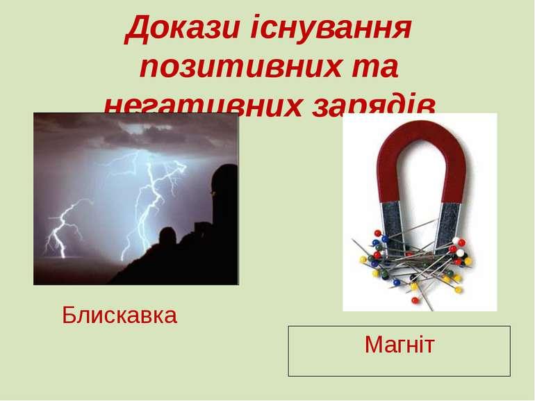 Докази існування позитивних та негативних зарядів Блискавка Магніт