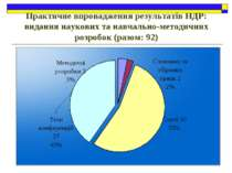 Практичне впровадження результатів НДР: видання наукових та навчально-методич...
