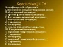 Класифікація ГА Класифікація А.И. Абрикосова: I. Поверхневий апендицит (перви...