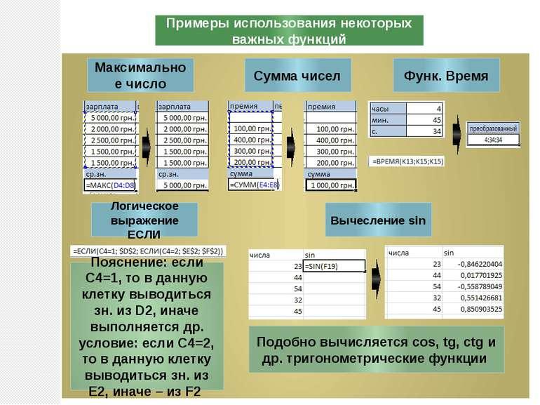 Примеры использования некоторых важных функций Максимальное число Сумма чисел...