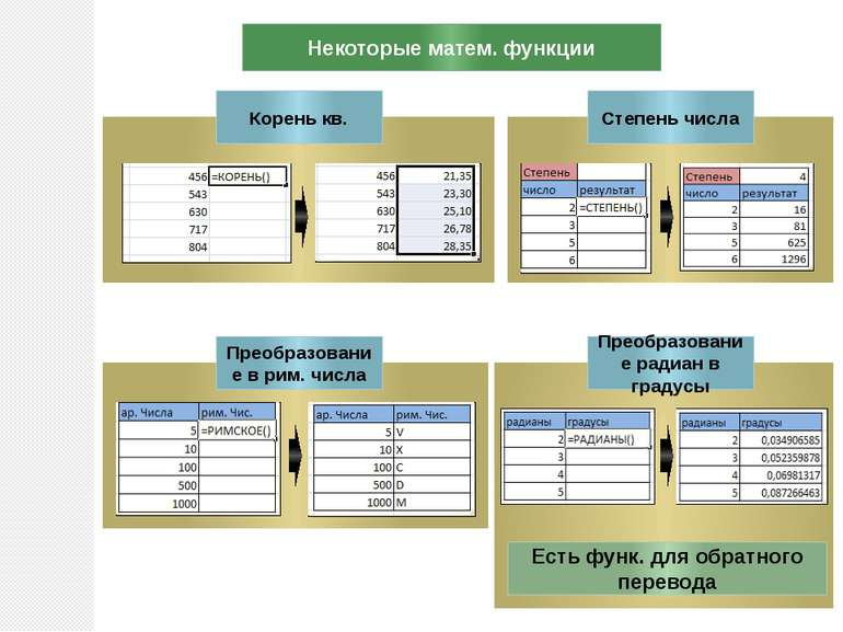 Некоторые матем. функции Корень кв. Преобразование в рим. числа Степень числа...