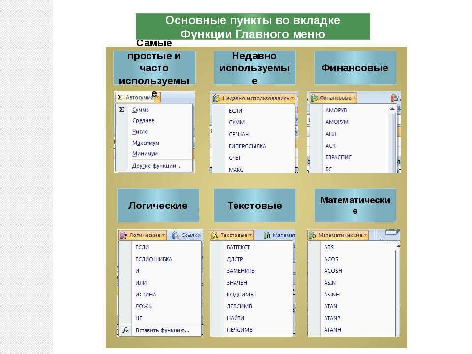 Самые простые и часто используемые Недавно используемые Основные пункты во вк...