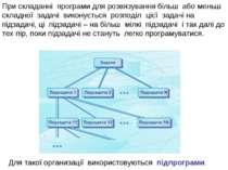 При складанні програми для розвязування більш або меньш складної задачі викон...