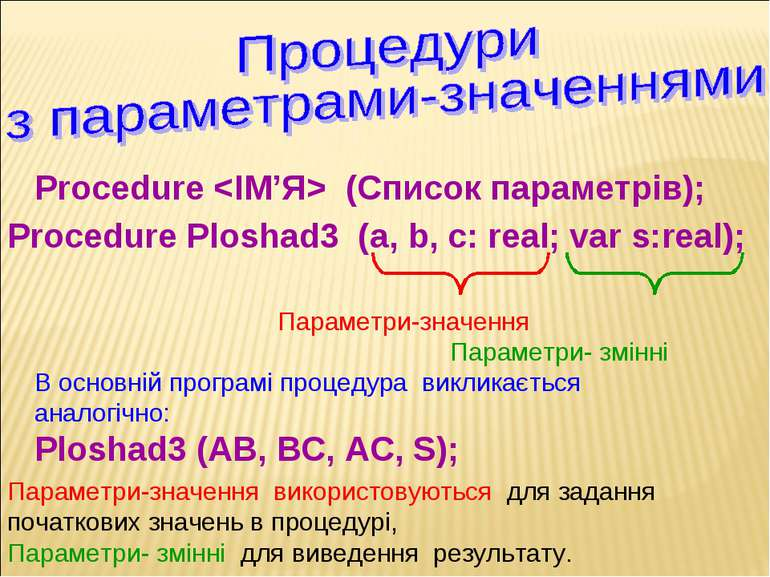 Procedure (Список параметрів); Procedure Ploshad3 (a, b, c: real; var s:real)...