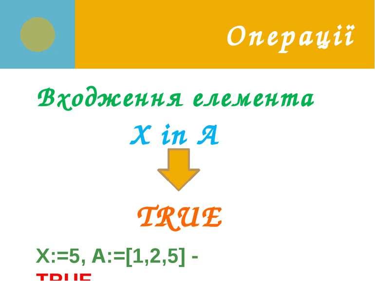 Операції Входження елемента X in A TRUE X:=5, A:=[1,2,5] - TRUE