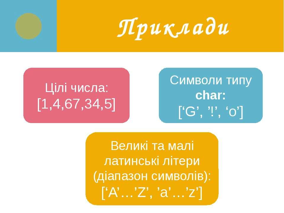Приклади Цілі числа: [1,4,67,34,5] Символи типу char: ['G', '!', 'o'] Великі ...