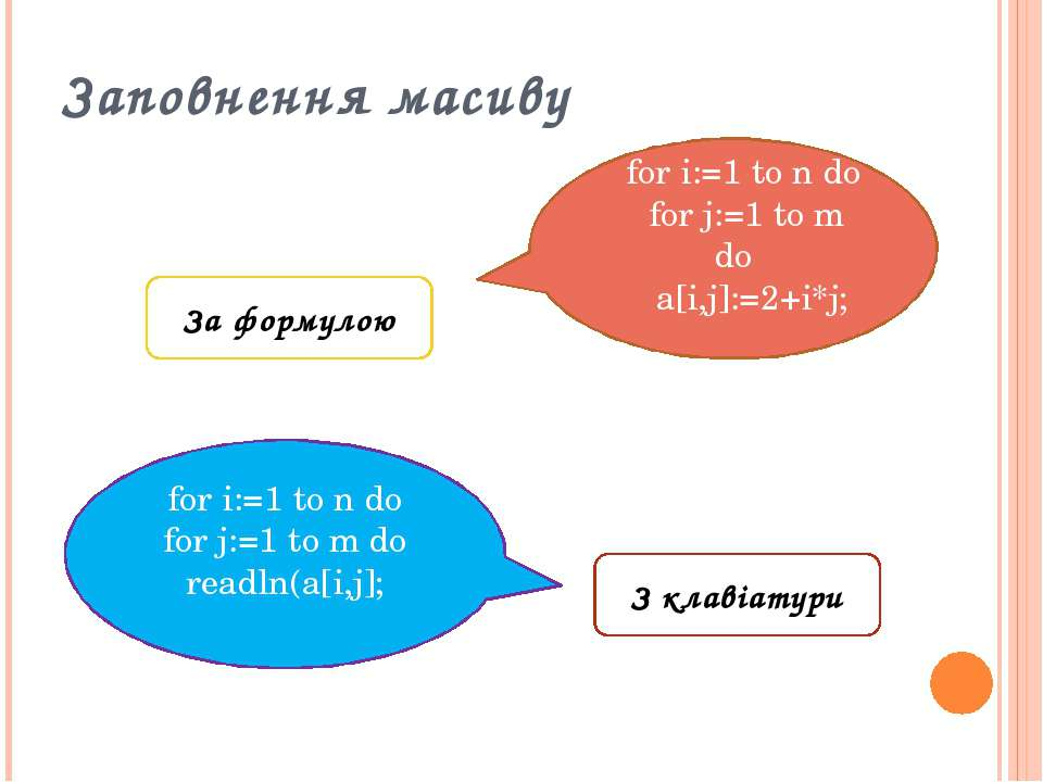За формулою    for i:=1 to n do    for j:=1 to m do     a[i,j]:=2+i*j; З клав...