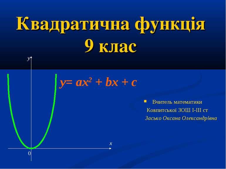 Квадратична функція 9 клас Вчитель математики Ковпитської ЗОШ І-ІІІ ст Засько...