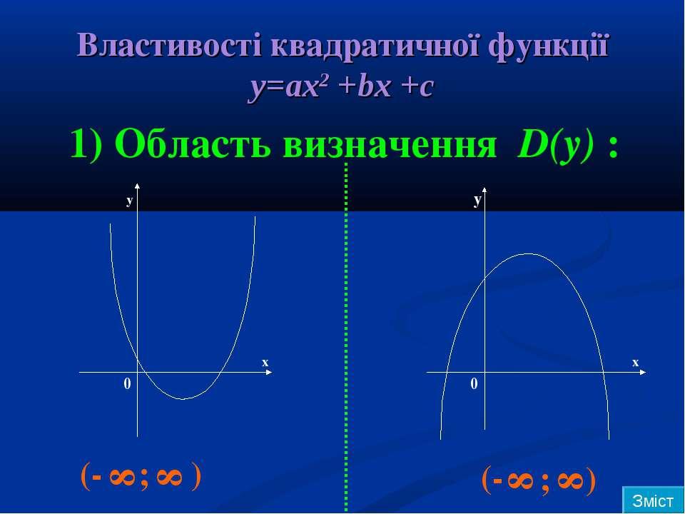 Властивості квадратичної функції у=ах2 +bx +c 1) Область визначення D(y) : y ...
