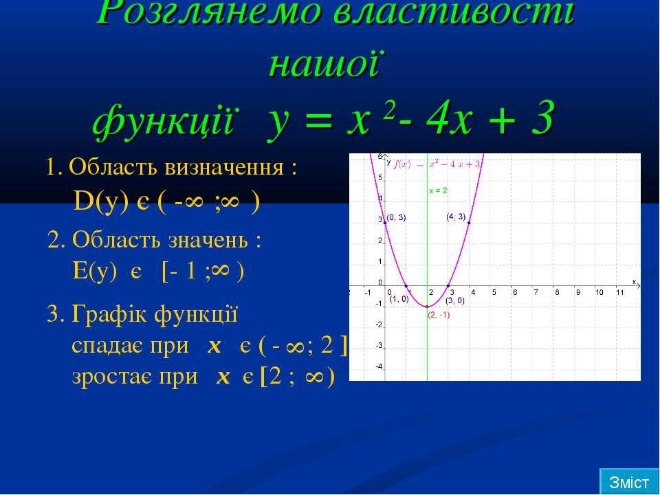 Розглянемо властивості нашої функції y = x 2- 4x + 3 Область визначення : D(у...