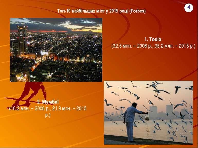 Топ-10 найбільших міст у 2015 році (Forbes) 1. Токіо (32,5 млн. – 2008 р.,3...