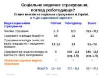 18.09.2010 УШПС, Одеса * Соціальне медичне страхування, погляд роботодавця? С...
