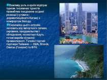Важливу роль в країні відіграє туризм. Іноземних туристів приваблює поєднання...