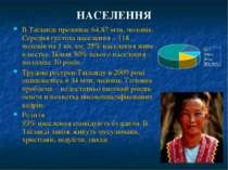 НАСЕЛЕННЯ В Таїланді проживає 64,87 млн. чоловік. Середня густота населення –...