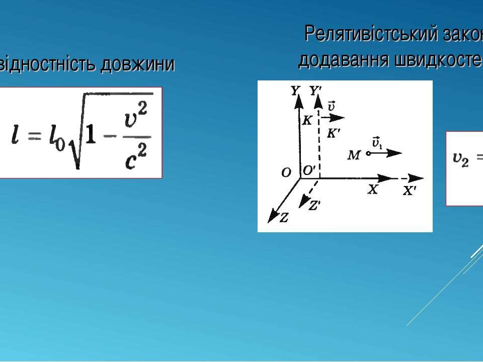 відностність довжини Релятивістський закон додавання швидкостей