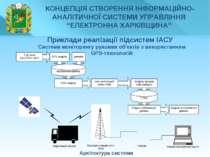* Архітектура системи Приклади реалізації підсистем ІАСУ Системамоніторингу...