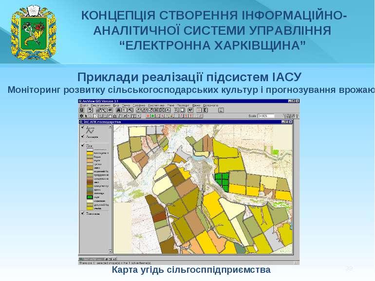 * Карта угідь сільгосппідприємства Приклади реалізації підсистем ІАСУ Монітор...
