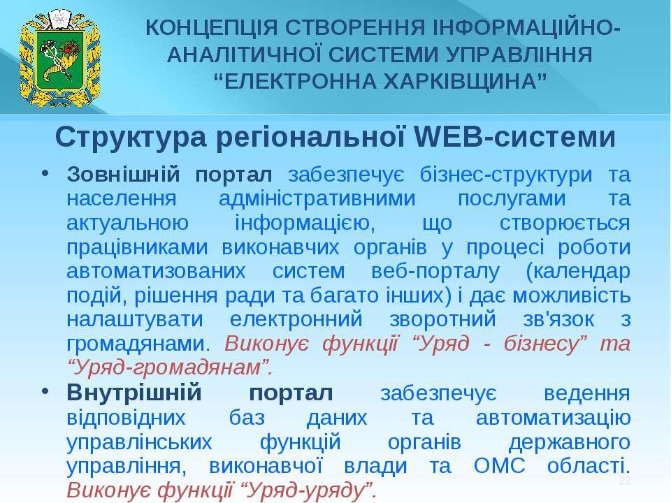 * Структура регіональної WEB-системи Зовнішній портал забезпечує бізнес-струк...