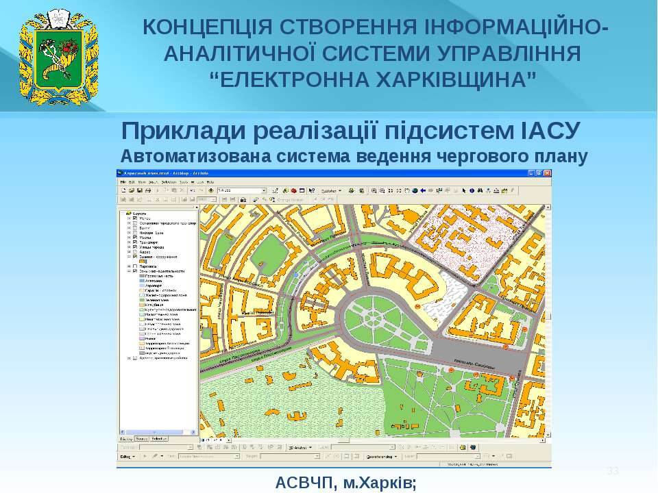 * АСВЧП, м.Харків; Приклади реалізації підсистем ІАСУ Автоматизована система ...