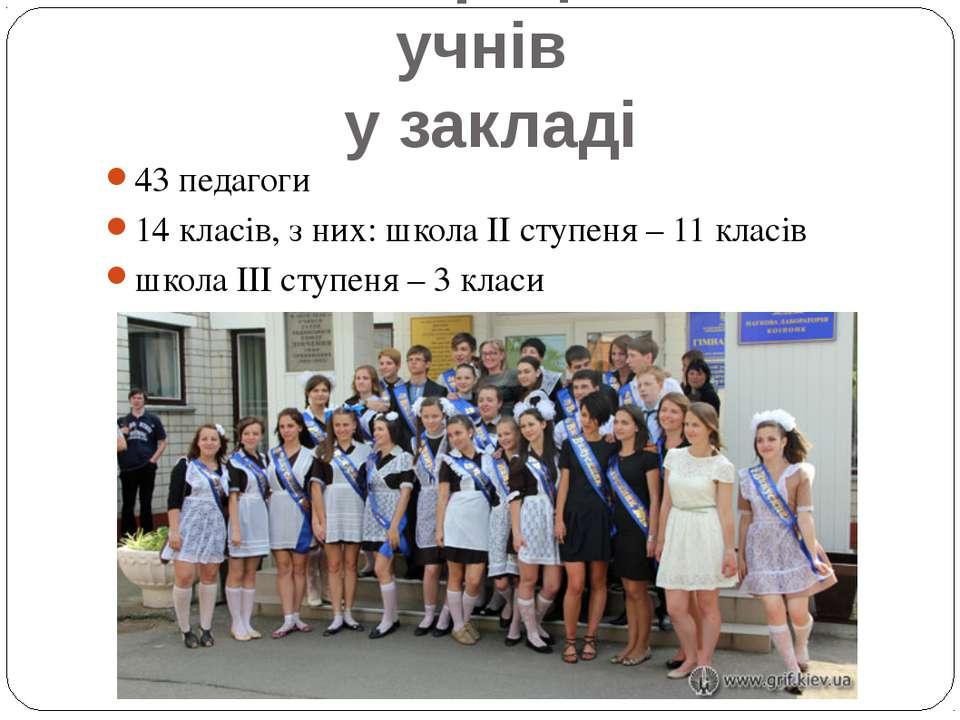 Кількість працівників та учнів у закладі 43 педагоги 14 класів, з них: школа ...