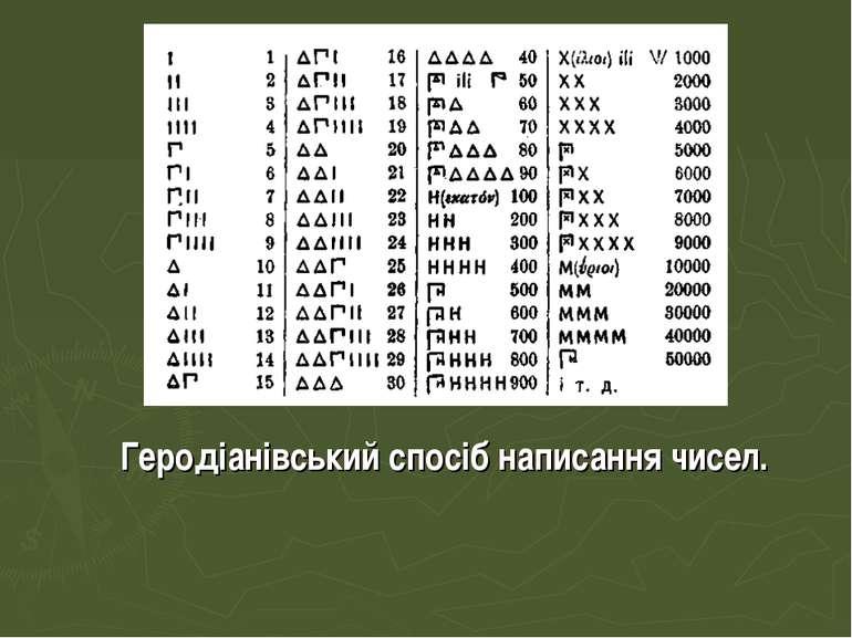 Геродіанівський спосіб написання чисел.