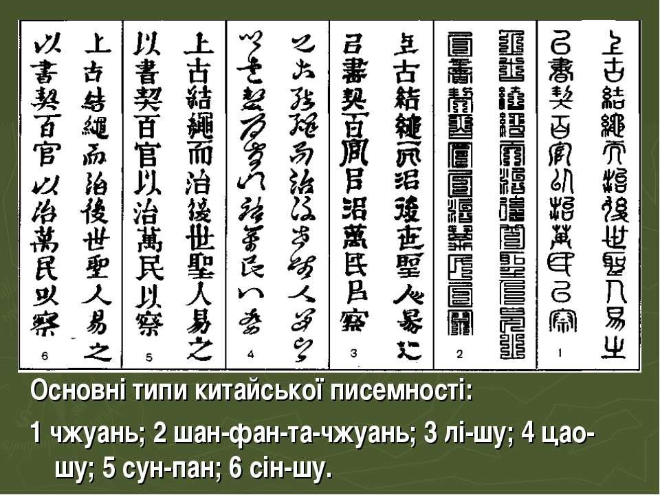 Основні типи китайської писемності: 1 чжуань; 2 шан-фан-та-чжуань; 3 лі-шу; 4...