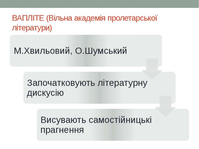 ВАПЛІТЕ (Вільна академія пролетарської літератури)
