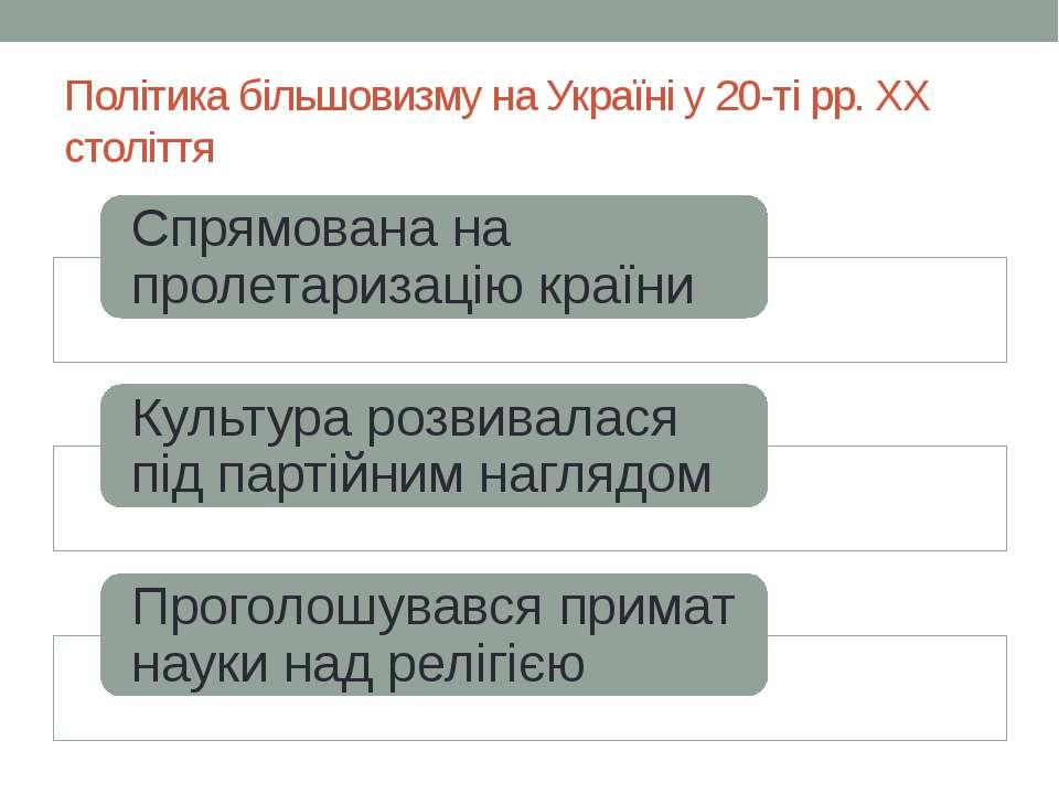 Політика більшовизму на Україні у 20-ті рр. ХХ століття