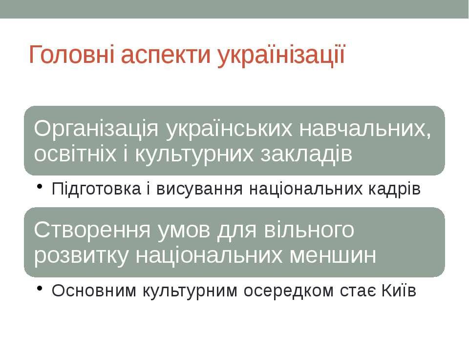 Головні аспекти українізації