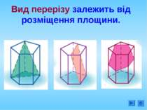Вид перерізу залежить від розміщення площини.