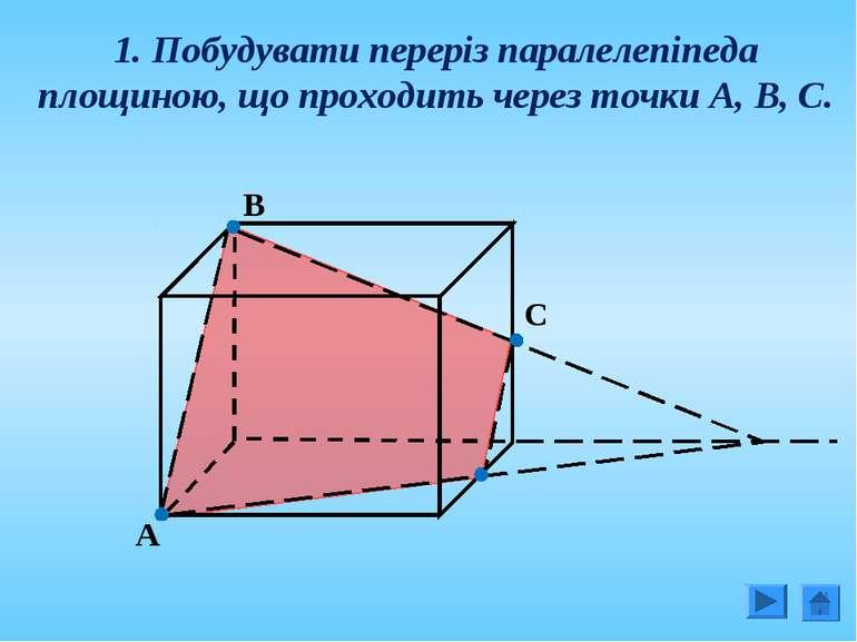 1. Побудувати переріз паралелепіпеда площиною, що проходить через точки А, В,...