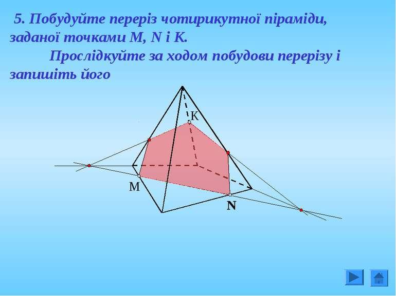 M N K 5. Побудуйте переріз чотирикутної піраміди, заданої точками М, N і К. П...