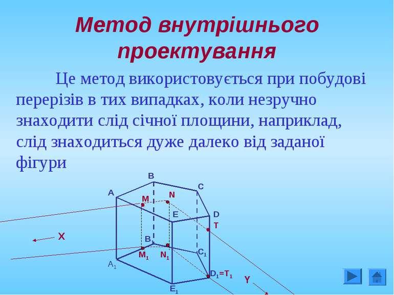 M Метод внутрішнього проектування X Y A A1 N M1 N1 T D1=T1 B C D E E1 C1 B1 Ц...