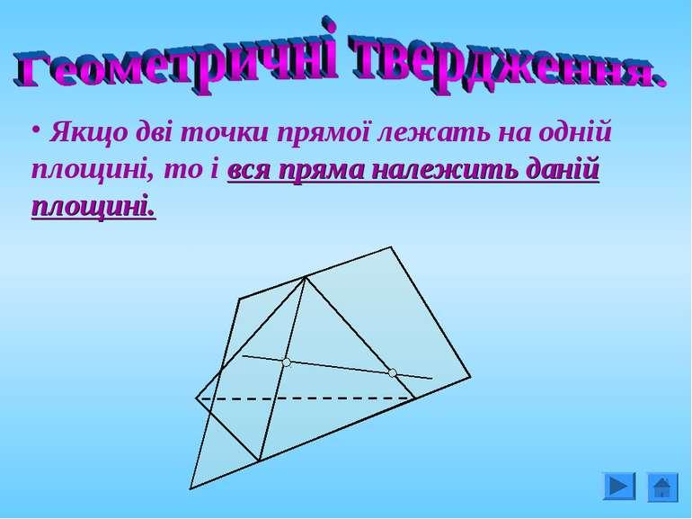 Якщо дві точки прямої лежать на одній площині, то і вся пряма належить даній ...