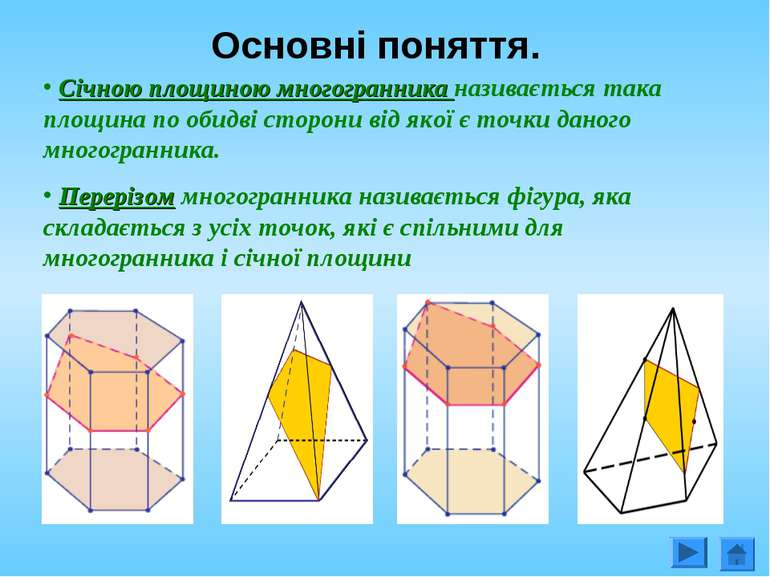 Січною площиною многогранника називається така площина по обидві сторони від ...