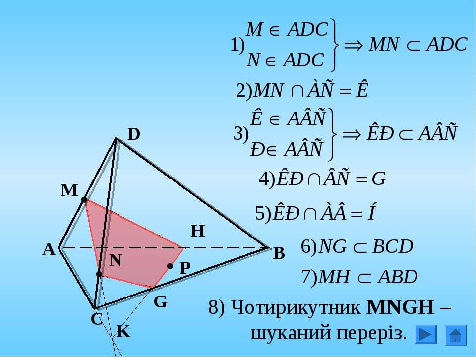 K H G 8) Чотирикутник MNGH – шуканий переріз.