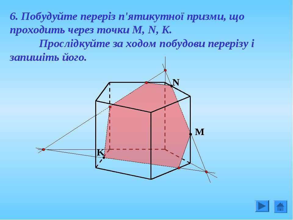 M N K 6. Побудуйте переріз п'ятикутної призми, що проходить через точки M, N,...