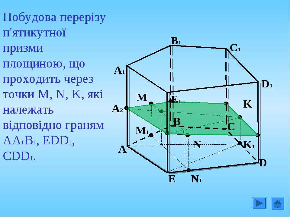 Побудова перерізу п'ятикутної призми площиною, що проходить через точки M, N,...