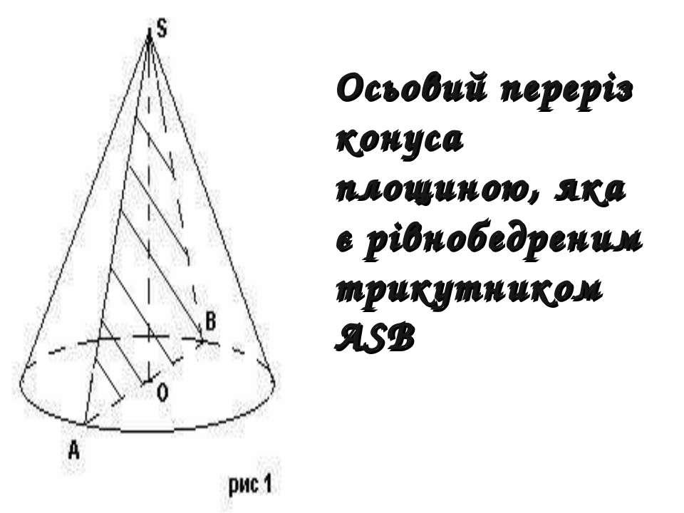 Осьовий переріз конуса площиною, яка є рівнобедреним трикутником АSB