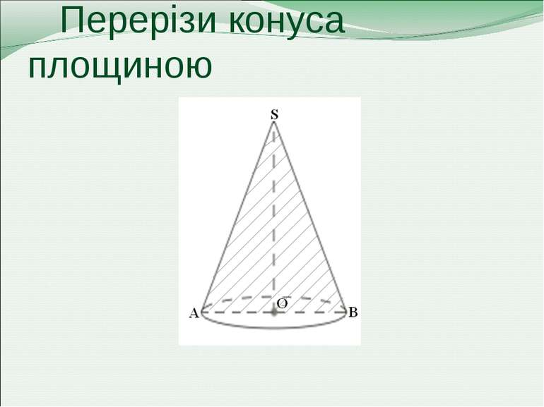 Перерізи конуса площиною