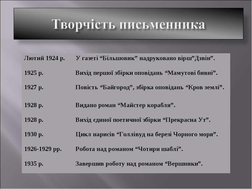"""Лютий 1924 р. У газеті """"Більшовик"""" надруковано вірш""""Дзвін"""". 1925 р. Вихід пер..."""