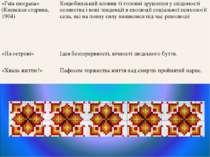 «Fata morgana» (Киевская старина, 1904) Коцюбинський вловив ті головні зрушен...