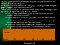 У цілому, розташування табличних рядків щодо багаторядкових заголовків бокови...