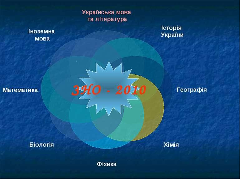 ЗНО - 2010