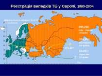 Реєстрація випадків ТБ у Європі, 1980-2004 295,240 Схід + Європа (18 країн) 3...