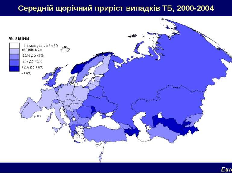 Середній щорічний приріст випадків ТБ, 2000-2004 Немає даних / +6% % зміни Eu...